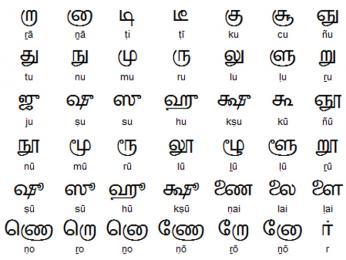 Ukázka tamilského písma