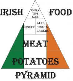 Irská kuchyně...