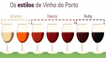 Různé druhy portského vína se od sebe barevně liší
